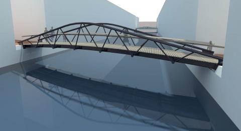Houthavenbruggen